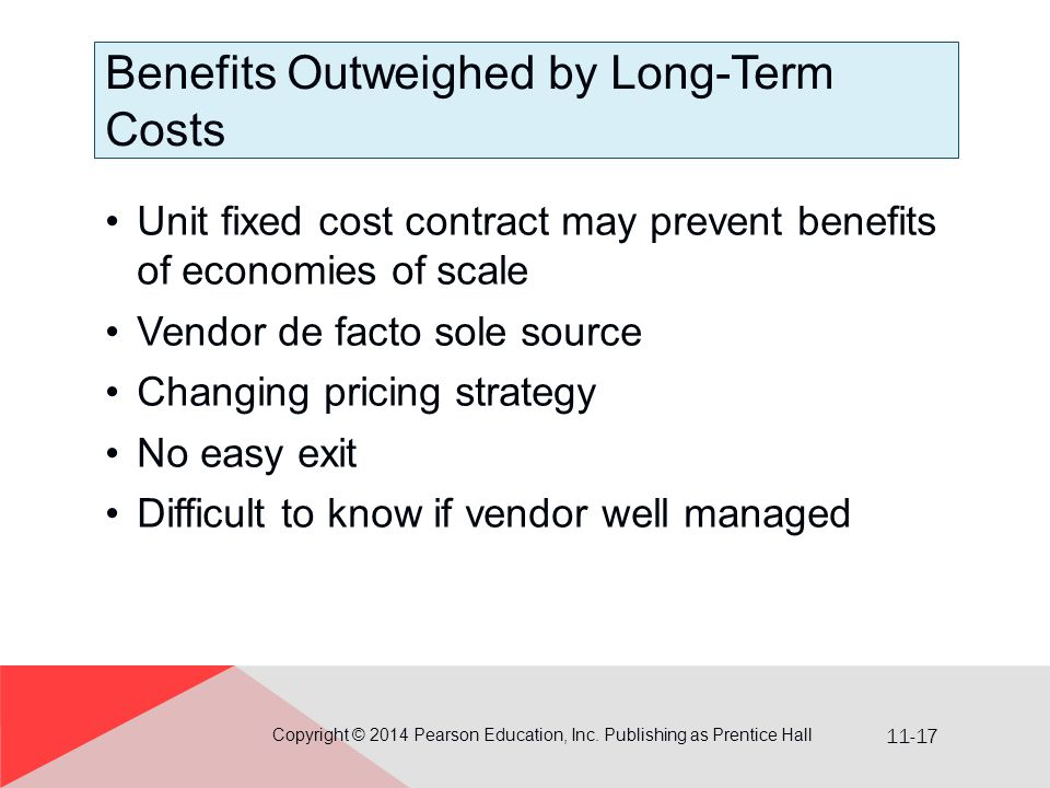 Benefits Outweighed by Long-Term Costs