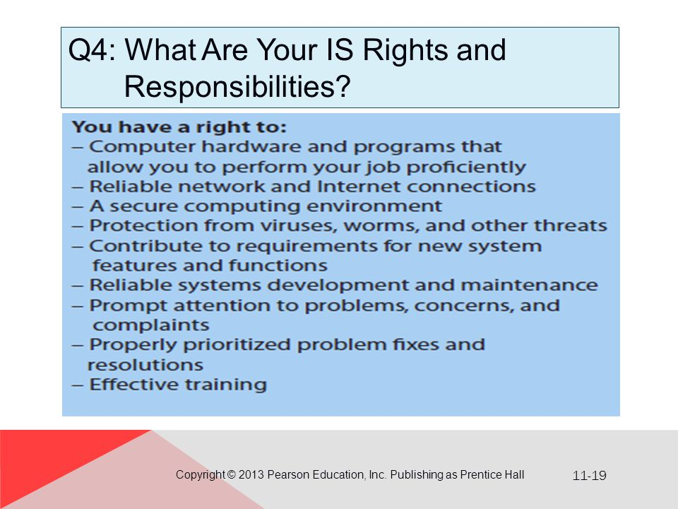 Q4: What Are Your IS Rights and Responsibilities