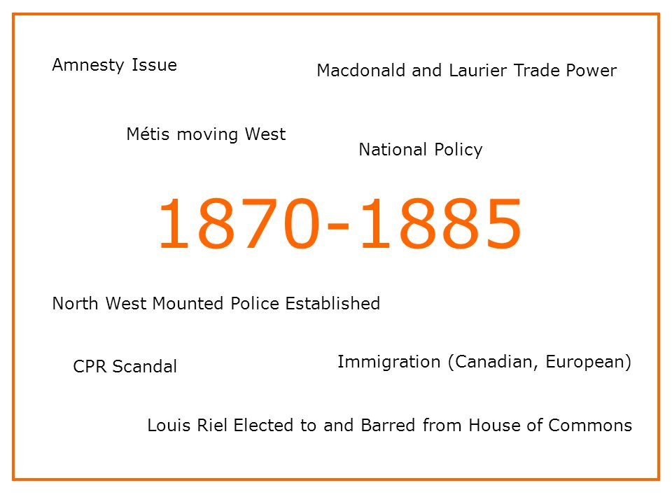 1870-1885 Amnesty Issue Macdonald and Laurier Trade Power
