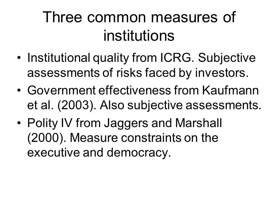 Three common measures of institutions