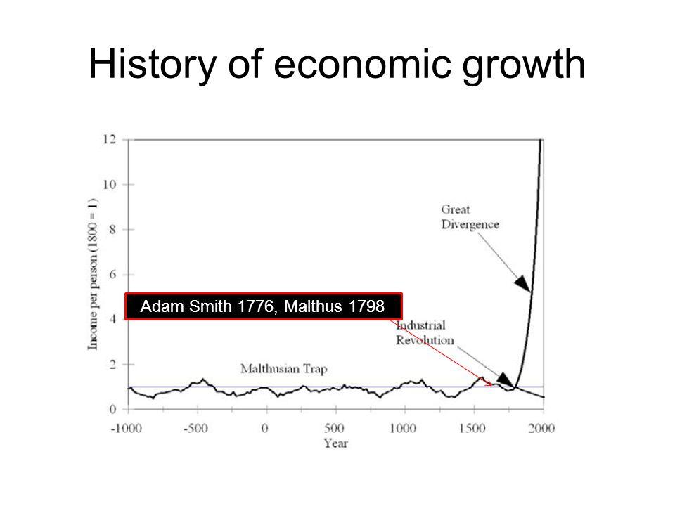 History of economic growth