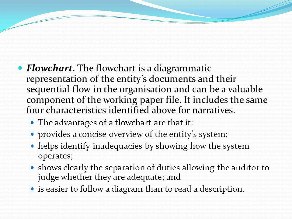 Flowchart. The flowchart is a diagrammatic representation of the entity's documents and their sequential flow in the organisation and can be a valuable component of the working paper file. It includes the same four characteristics identified above for narratives.