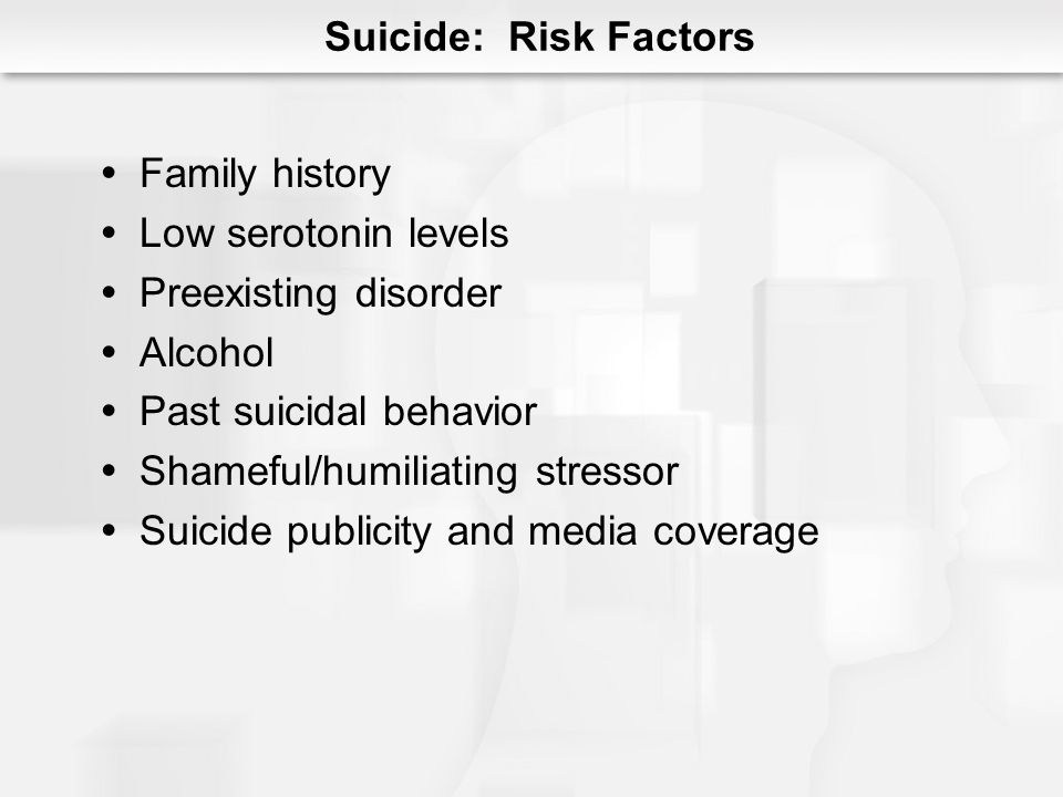 Past suicidal behavior Shameful/humiliating stressor