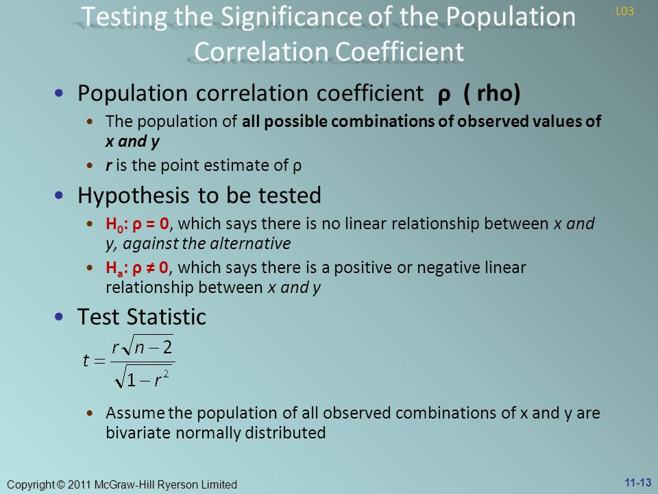 Testing the Significance of the Population Correlation Coefficient