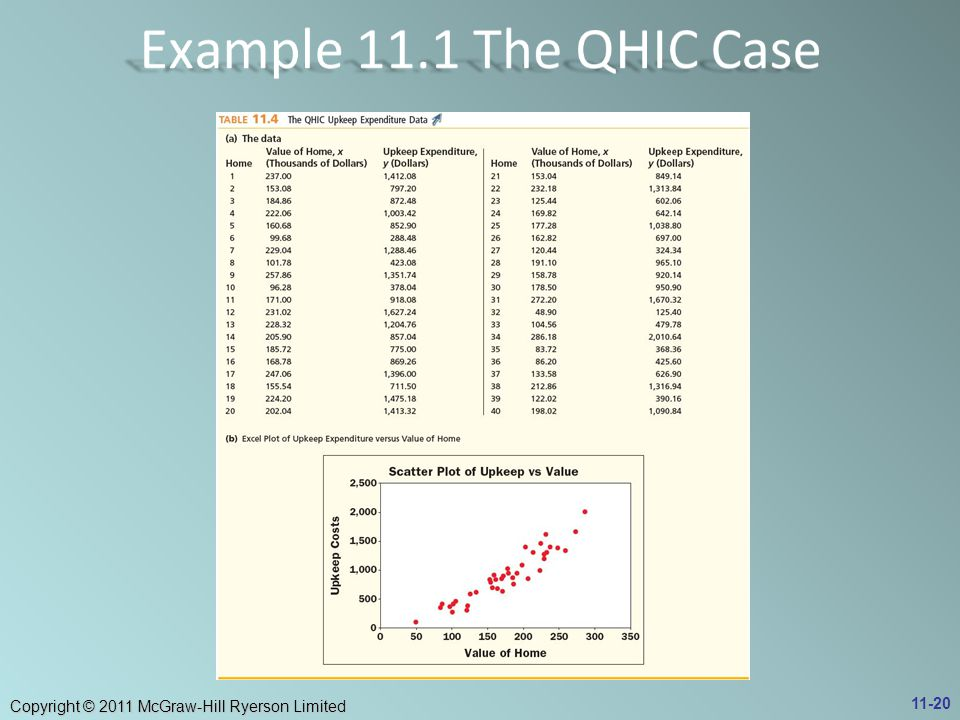 Example 11.1 The QHIC Case