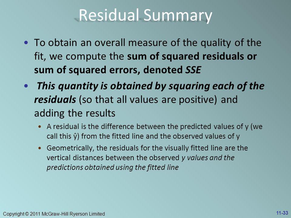 Residual Summary
