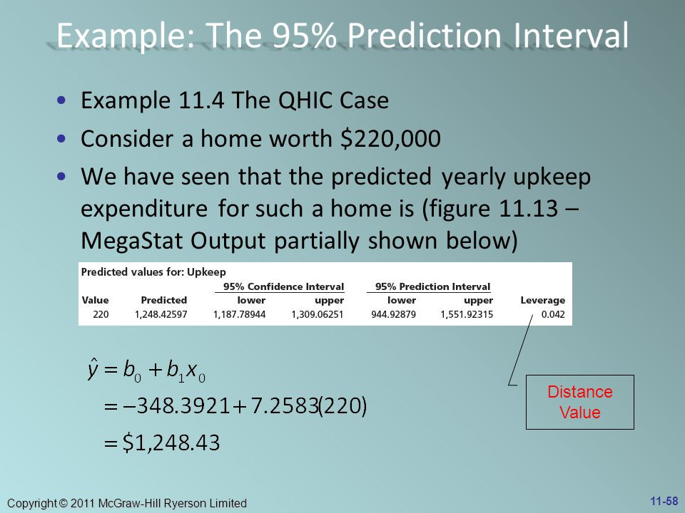 Example: The 95% Prediction Interval