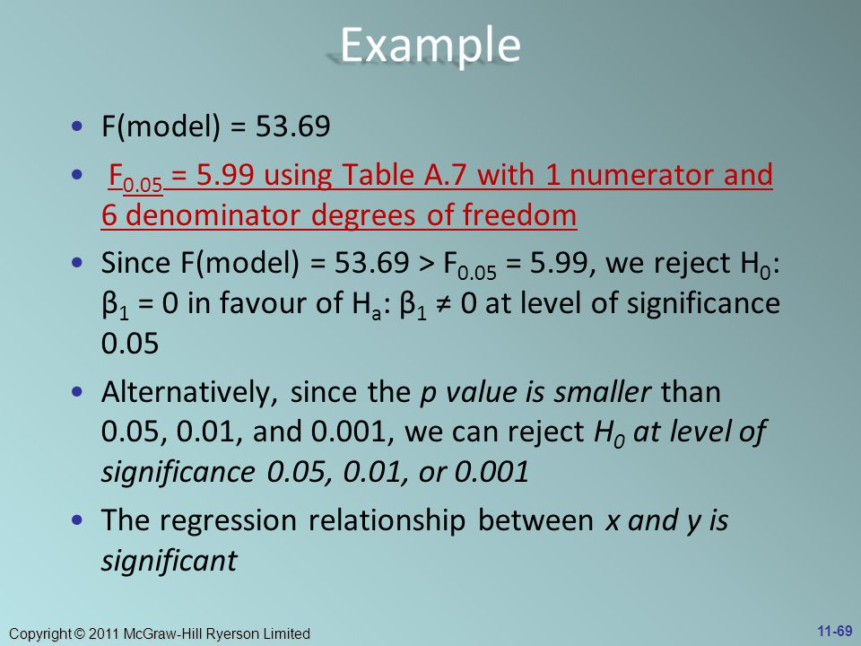 Example F(model) = 53.69. F0.05 = 5.99 using Table A.7 with 1 numerator and 6 denominator degrees of freedom.