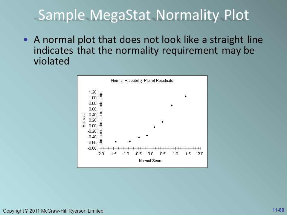 Sample MegaStat Normality Plot