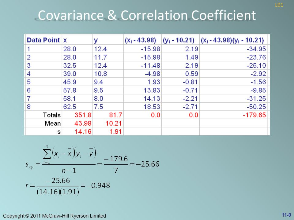 Covariance & Correlation Coefficient