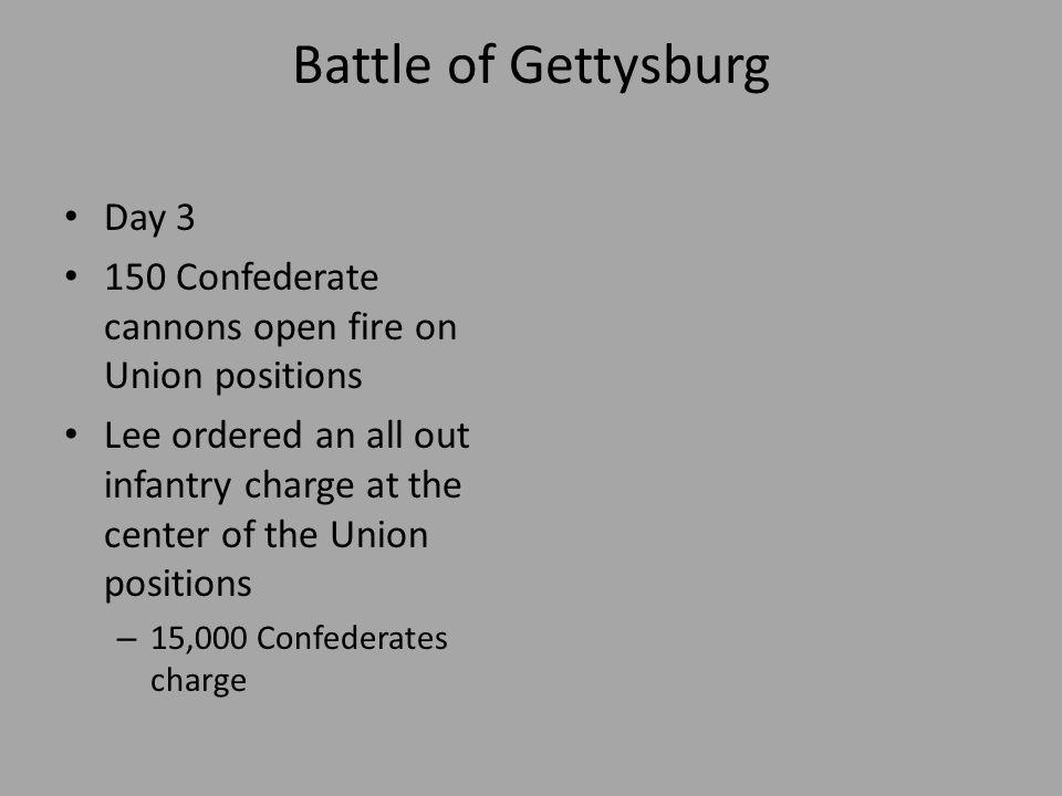 Battle of Gettysburg Day 3