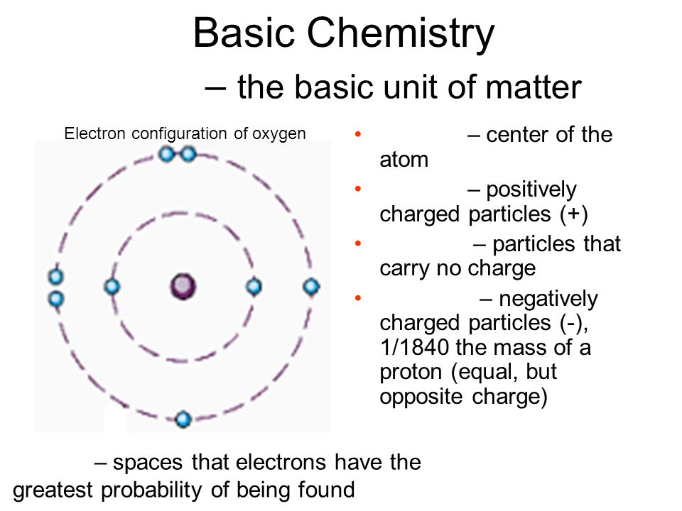 – the basic unit of matter
