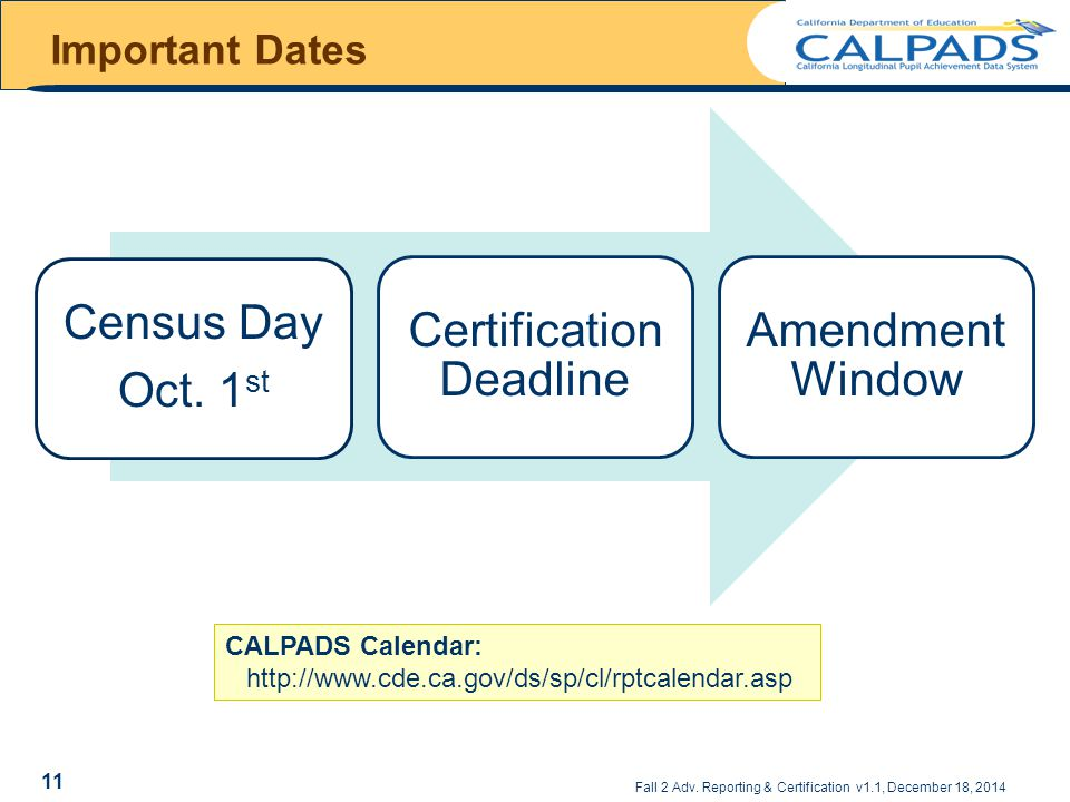 Certification Deadline