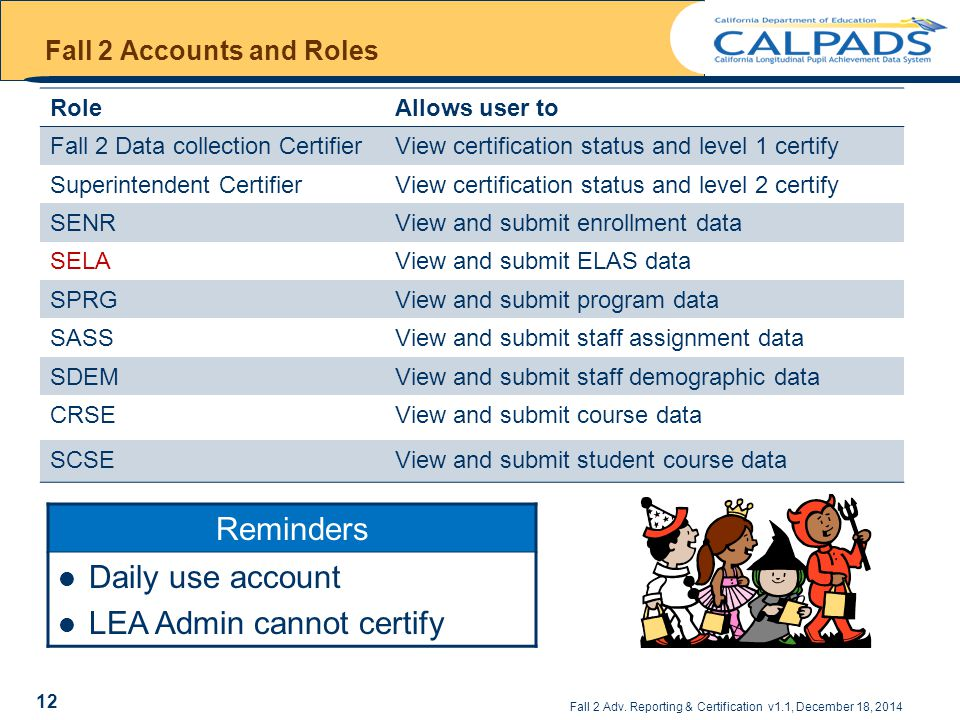 Fall 2 Accounts and Roles