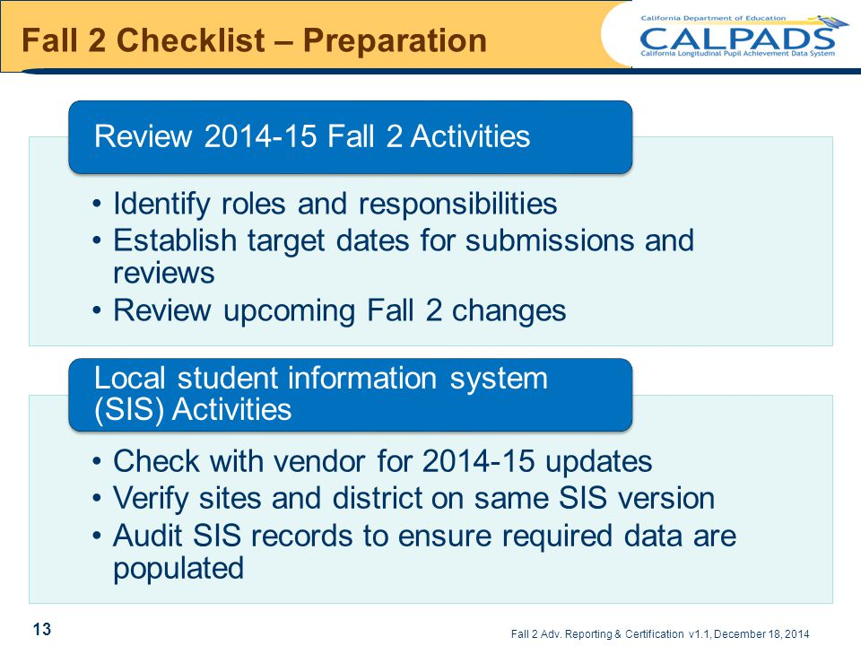 Fall 2 Checklist – Preparation
