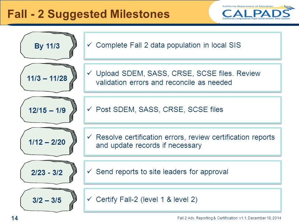 Fall - 2 Suggested Milestones