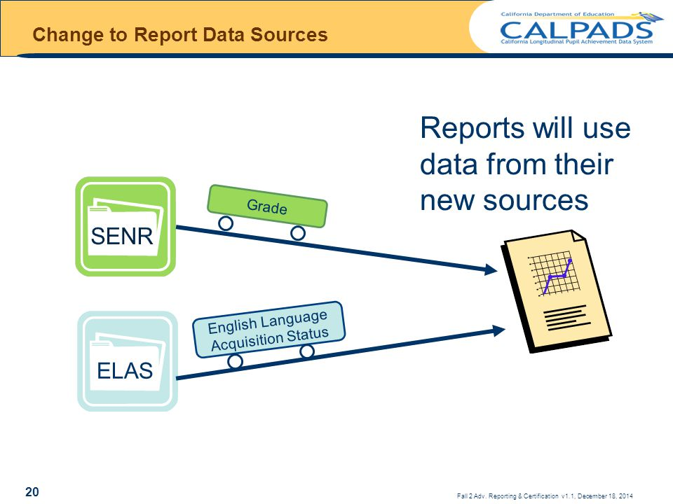 Change to Report Data Sources