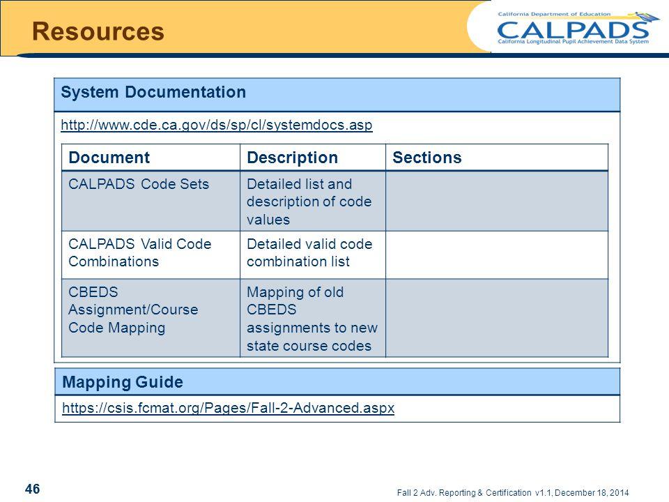 Resources System Documentation Document Description Sections