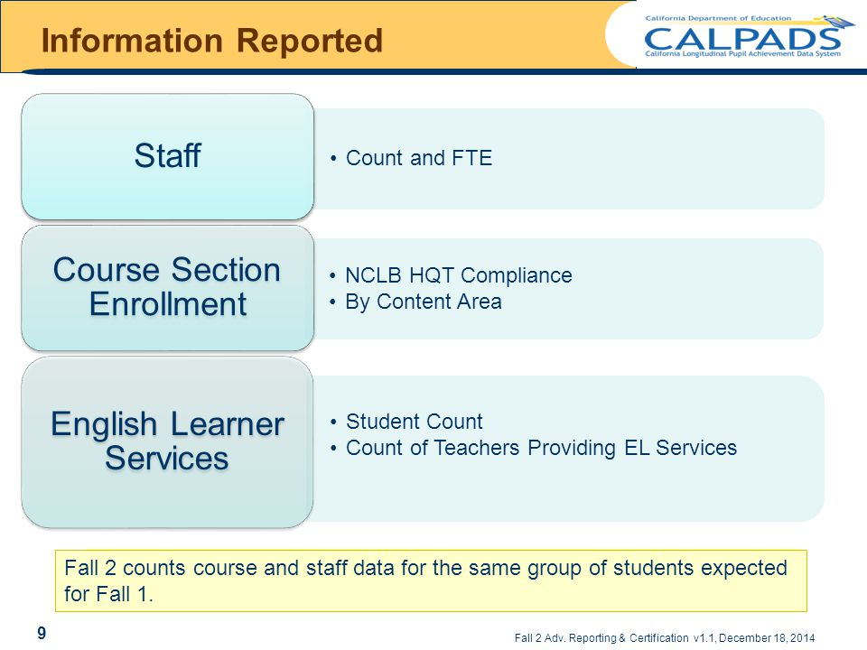 Course Section Enrollment English Learner Services