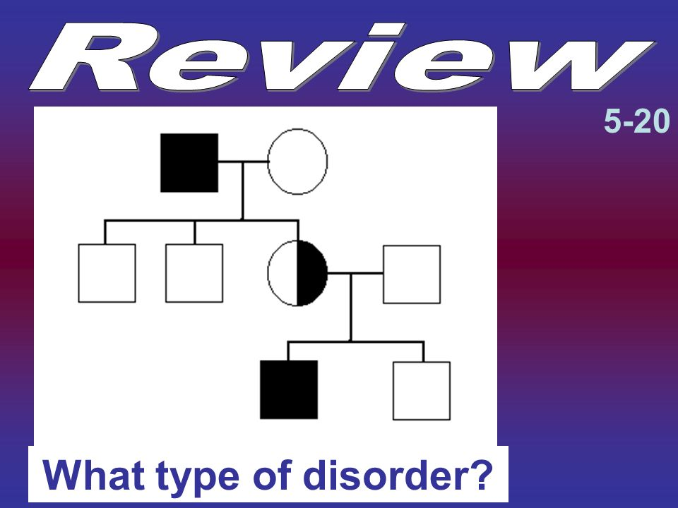 Review 5-20 What type of disorder