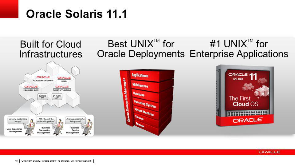 Oracle Solaris 11.1 Built for Cloud Infrastructures