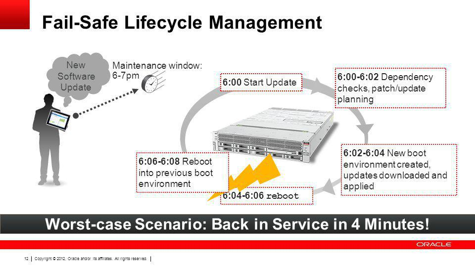 Fail-Safe Lifecycle Management