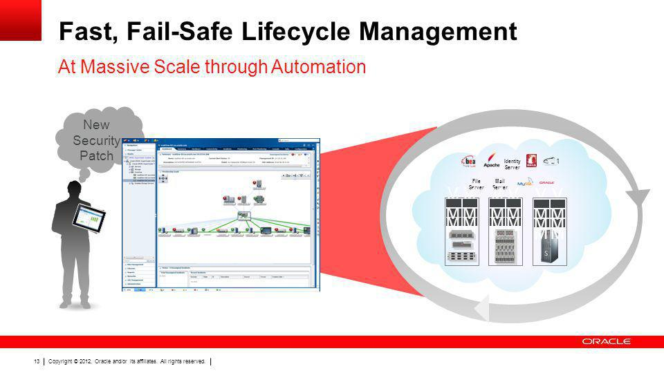 Fast, Fail-Safe Lifecycle Management