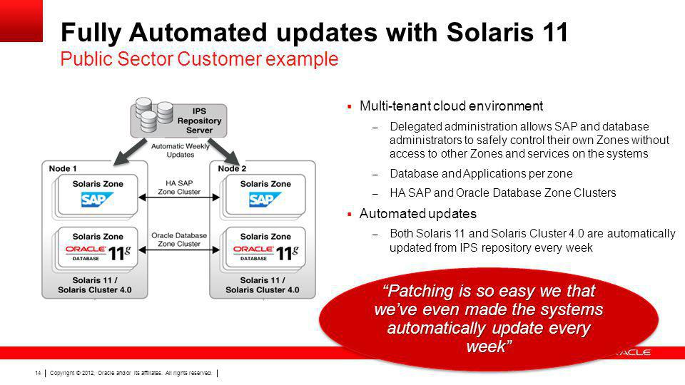 Fully Automated updates with Solaris 11