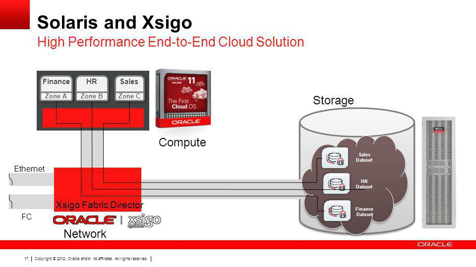 Solaris and Xsigo High Performance End-to-End Cloud Solution Storage