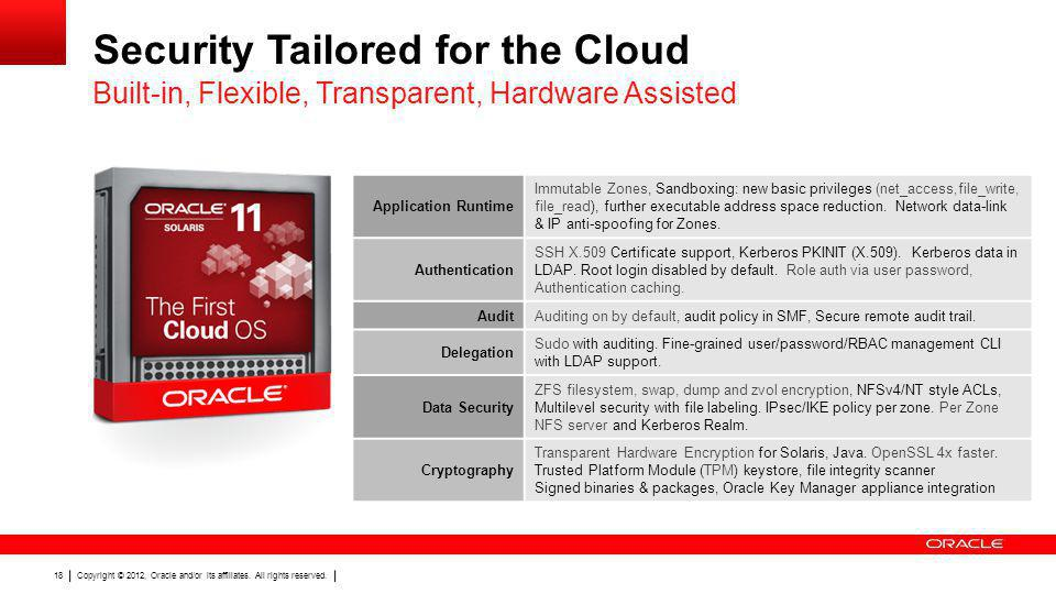 Security Tailored for the Cloud
