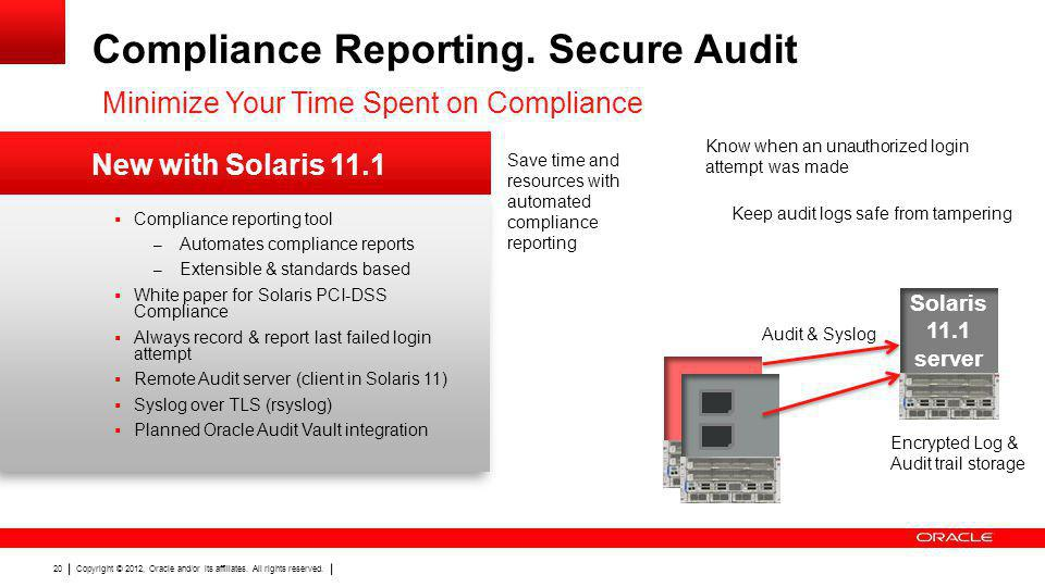 Compliance Reporting. Secure Audit