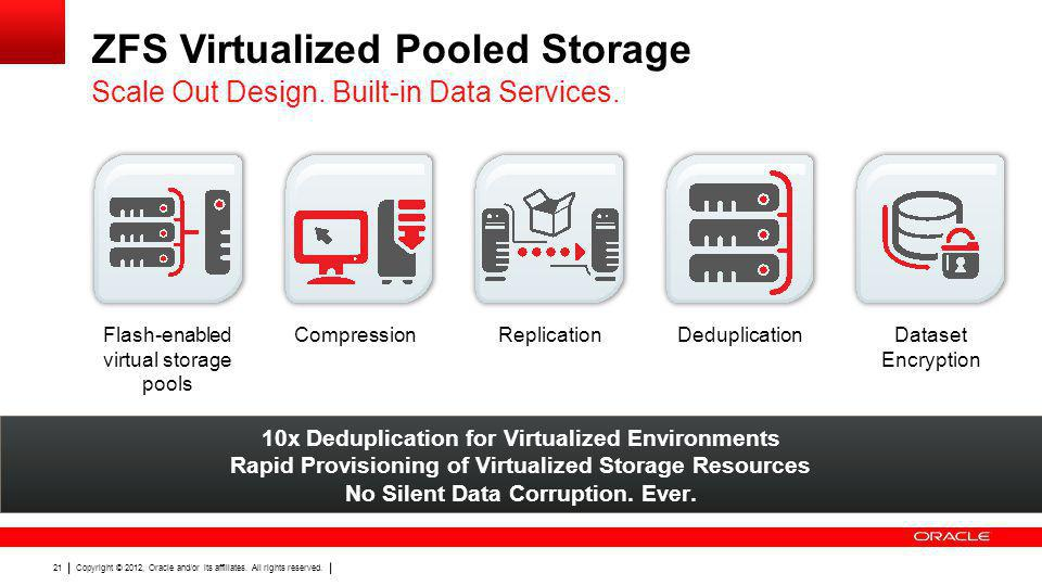 ZFS Virtualized Pooled Storage