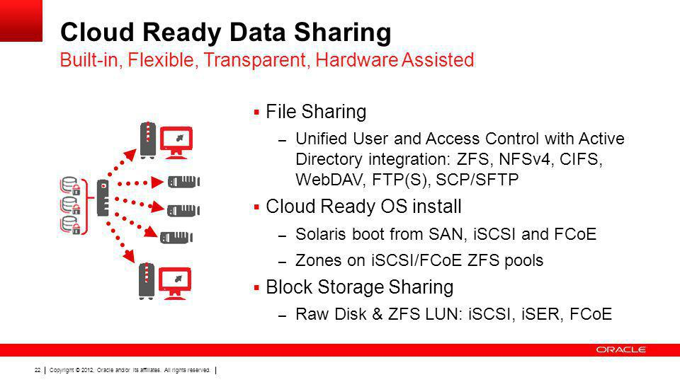 Cloud Ready Data Sharing