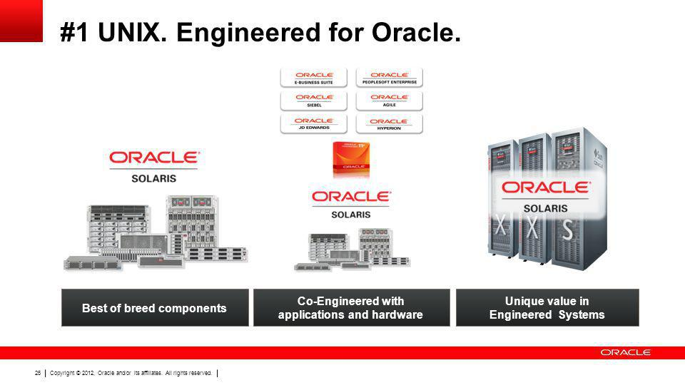 #1 UNIX. Engineered for Oracle.