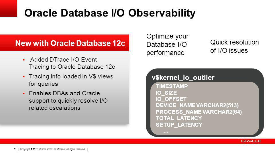 Oracle Database I/O Observability