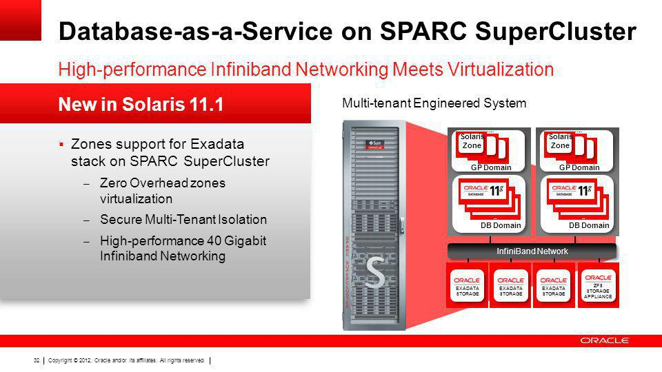 Database-as-a-Service on SPARC SuperCluster
