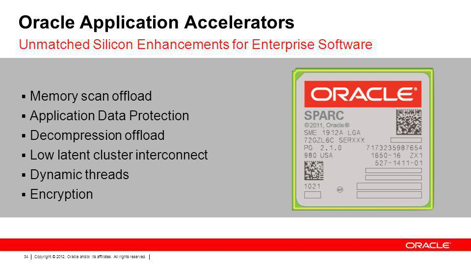 Oracle Application Accelerators