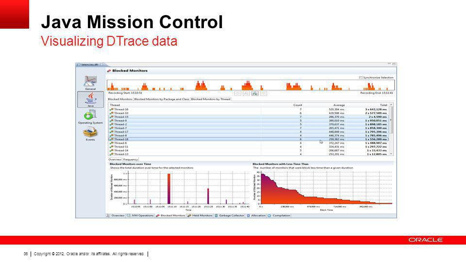 Java Mission Control Visualizing DTrace data