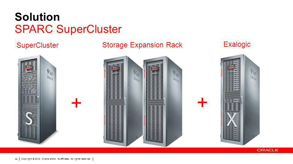 Solution SPARC SuperCluster