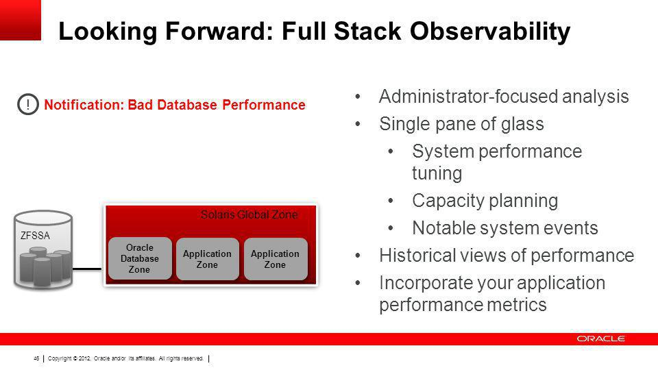 Looking Forward: Full Stack Observability