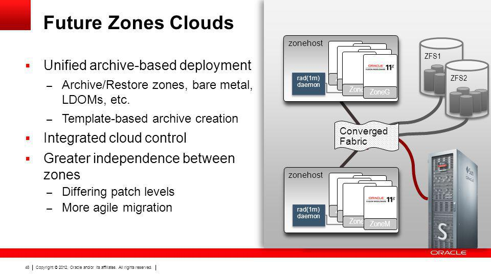 Future Zones Clouds Unified archive-based deployment
