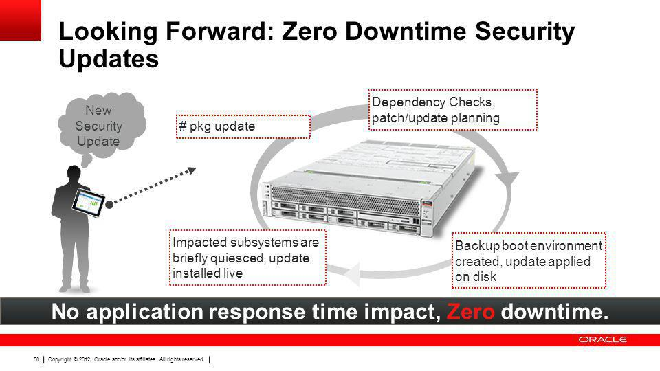 Looking Forward: Zero Downtime Security Updates