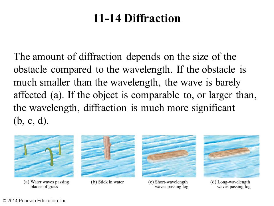11-14 Diffraction