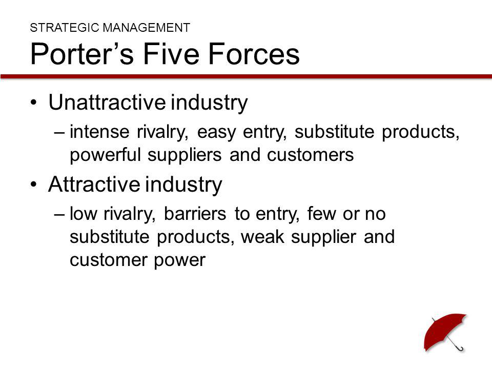 STRATEGIC MANAGEMENT Porter's Five Forces