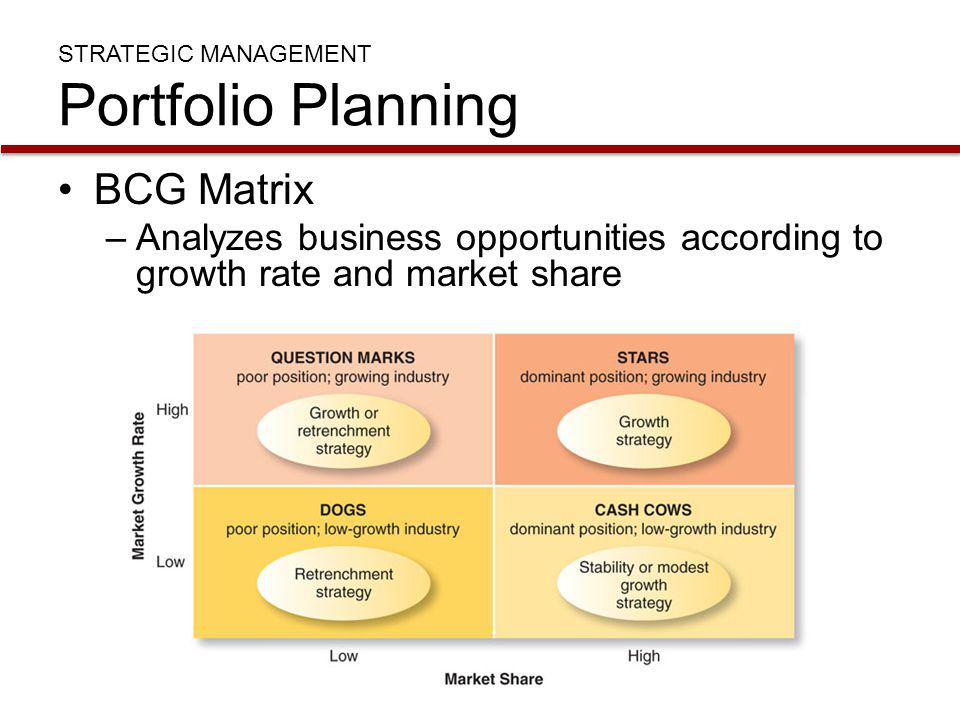 strategic management and boston consulting group Boston consulting group (bcg) matrix:cash cows, question marks strategic management business management.