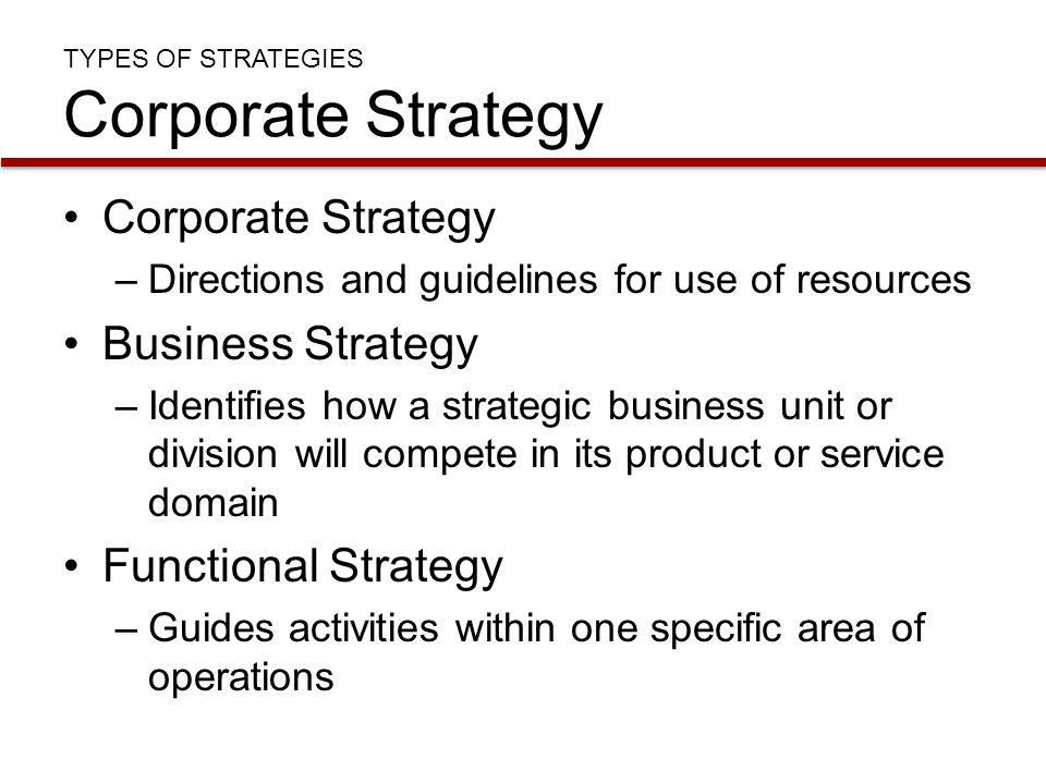 TYPES OF STRATEGIES Corporate Strategy