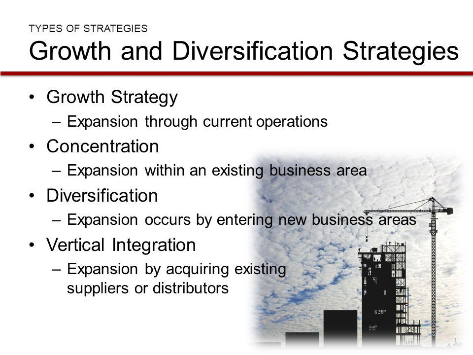 TYPES OF STRATEGIES Growth and Diversification Strategies