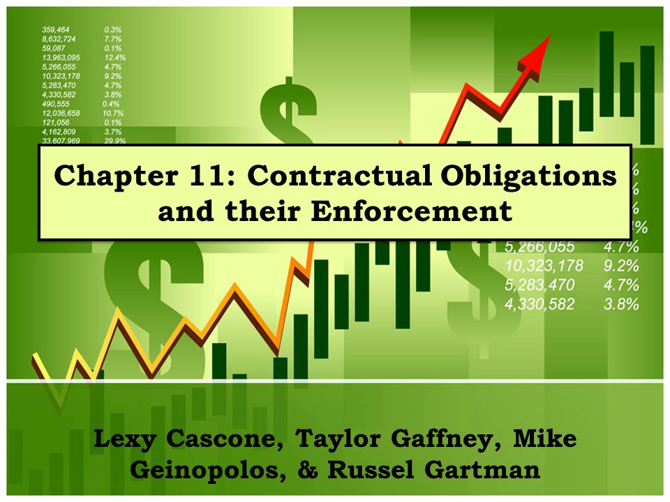 Chapter 11: Contractual Obligations and their Enforcement