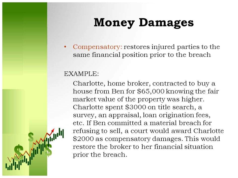 Money Damages Compensatory: restores injured parties to the same financial position prior to the breach.