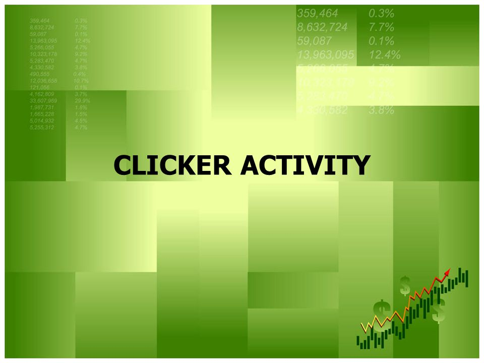 CLICKER ACTIVITY